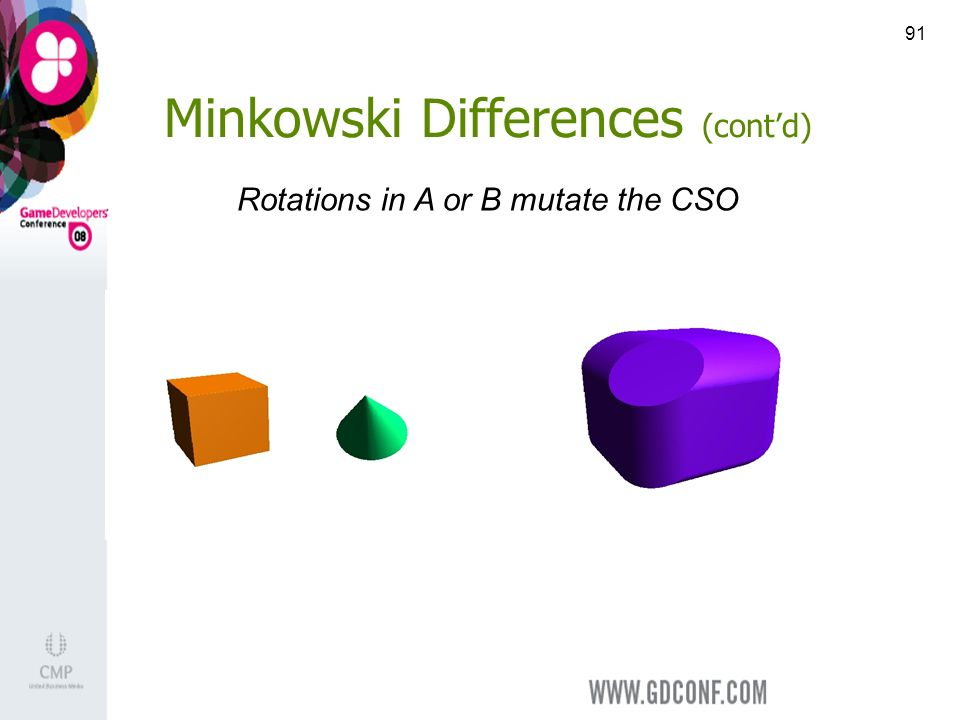 91 Minkowski Differences (contd) Rotations in A or B mutate the CSO