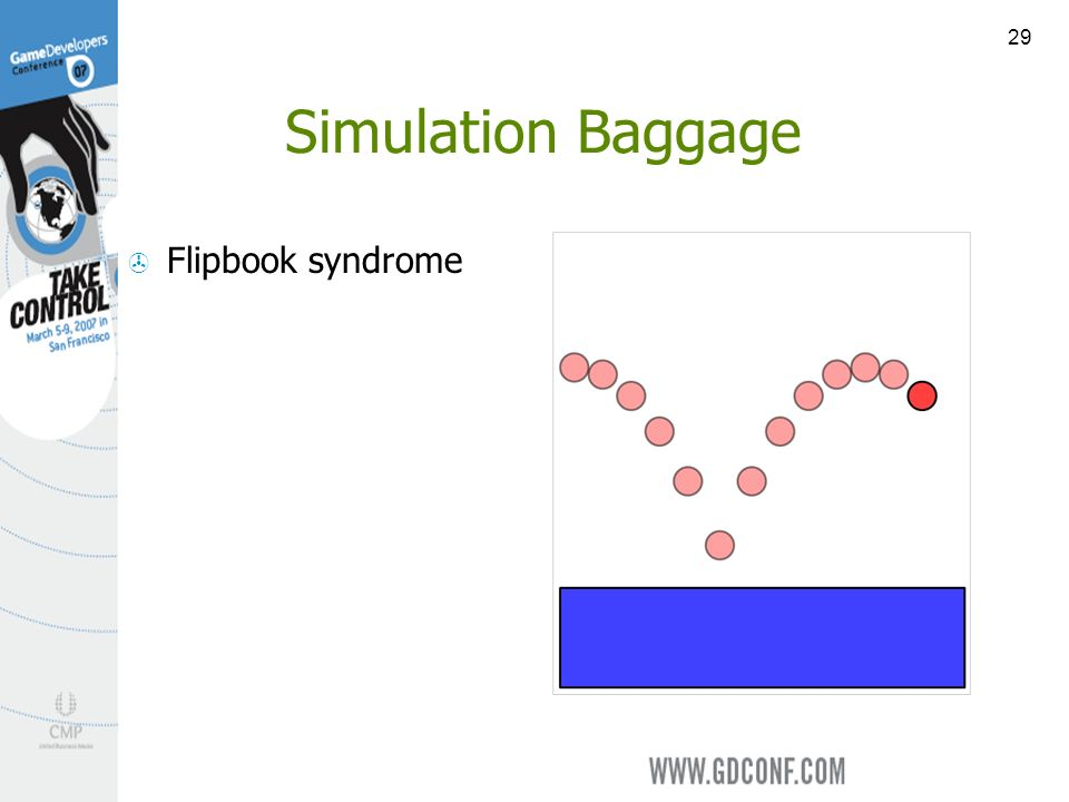 29 Simulation Baggage Flipbook syndrome