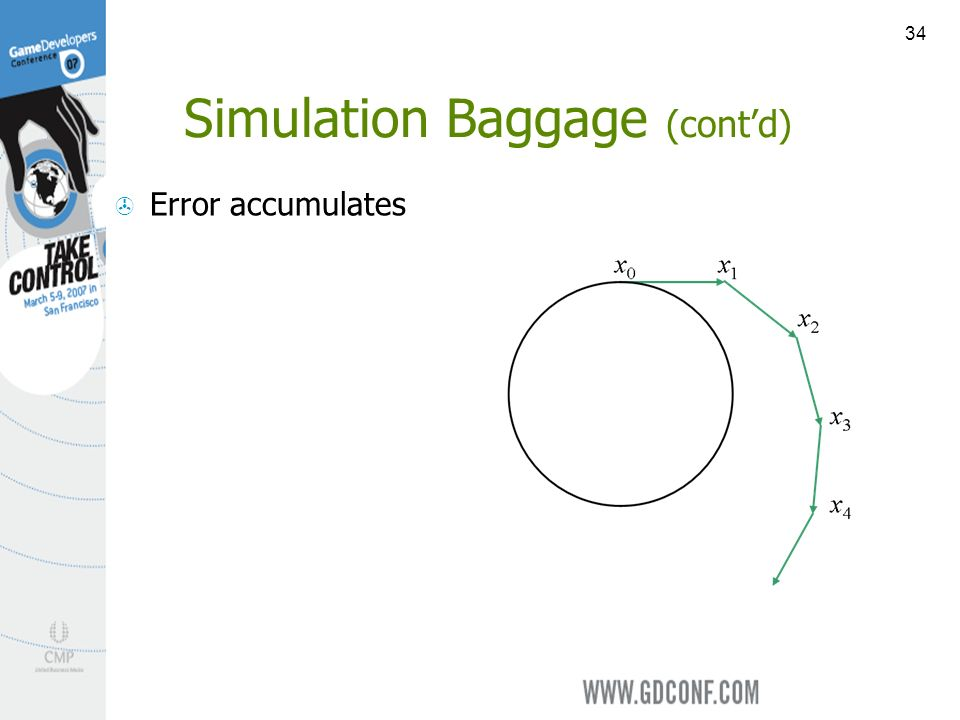 34 Simulation Baggage (contd) Error accumulates