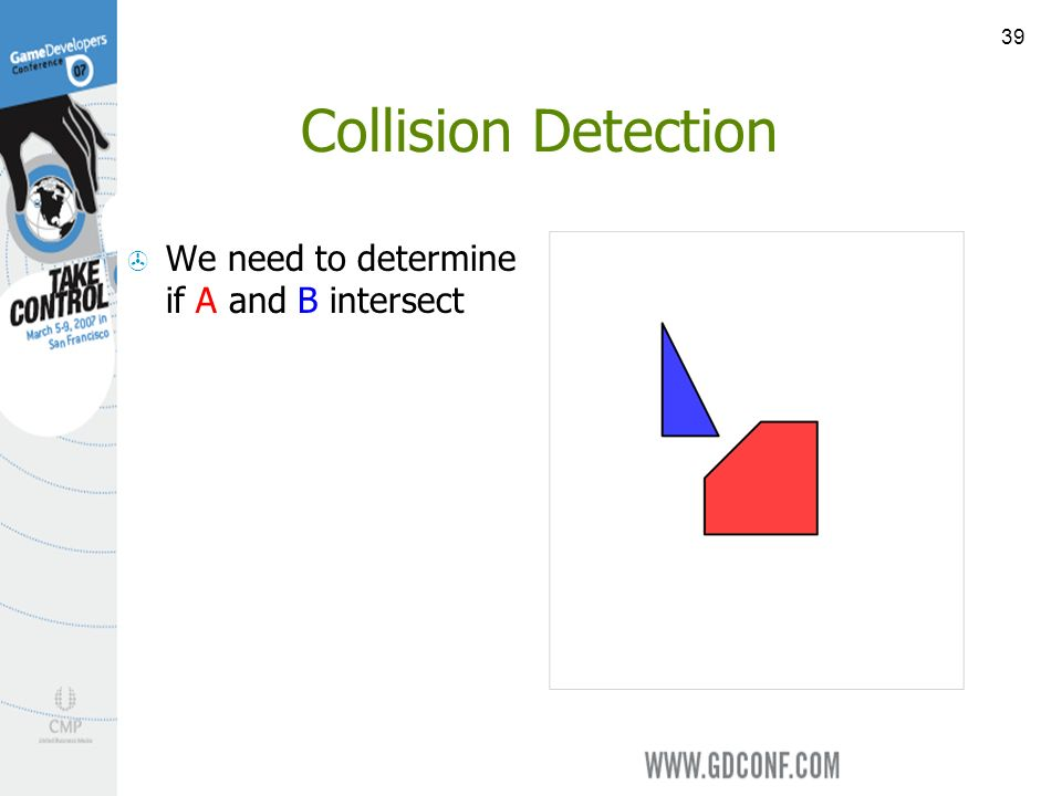39 Collision Detection We need to determine if A and B intersect