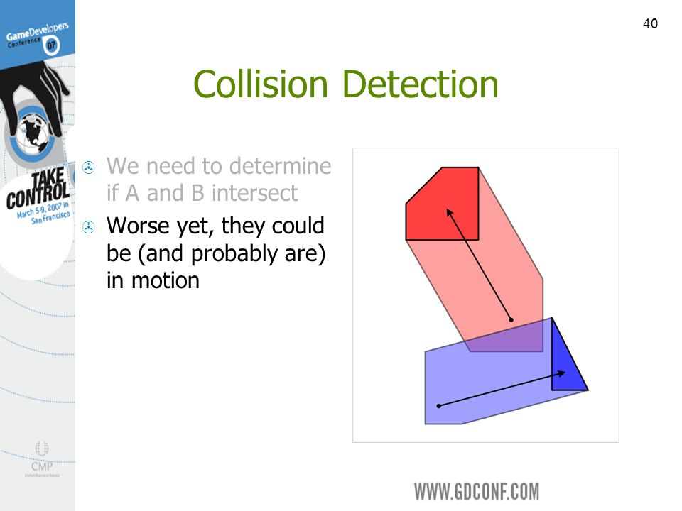 40 Collision Detection We need to determine if A and B intersect Worse yet, they could be (and probably are) in motion