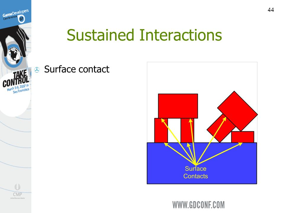 44 Sustained Interactions Surface contact