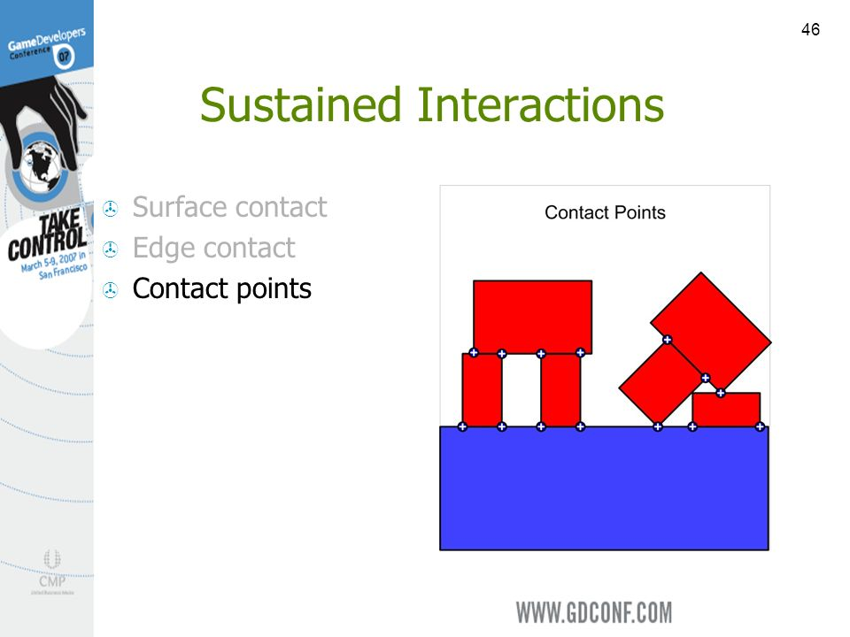 46 Sustained Interactions Surface contact Edge contact Contact points