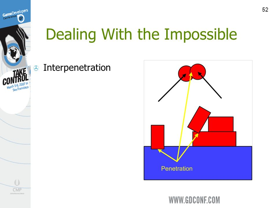 52 Dealing With the Impossible Interpenetration