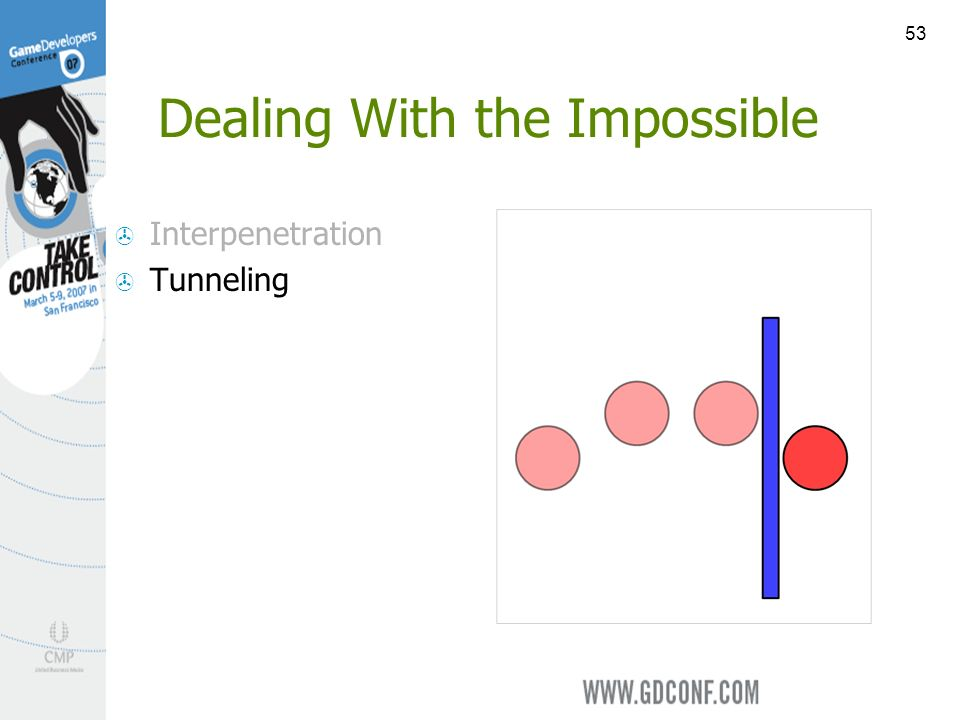 53 Dealing With the Impossible Interpenetration Tunneling