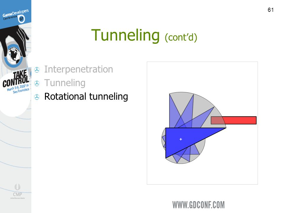 61 Tunneling (contd) Interpenetration Tunneling Rotational tunneling