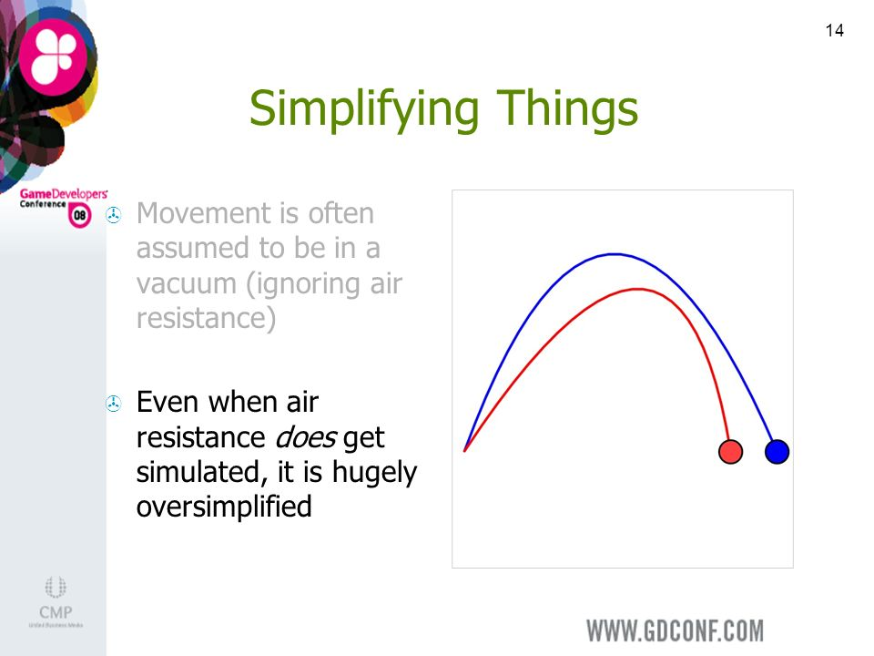 14 Simplifying Things Movement is often assumed to be in a vacuum (ignoring air resistance) Even when air resistance does get simulated, it is hugely oversimplified