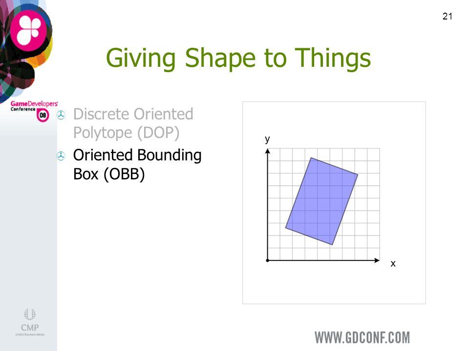 21 Giving Shape to Things Discrete Oriented Polytope (DOP) Oriented Bounding Box (OBB)