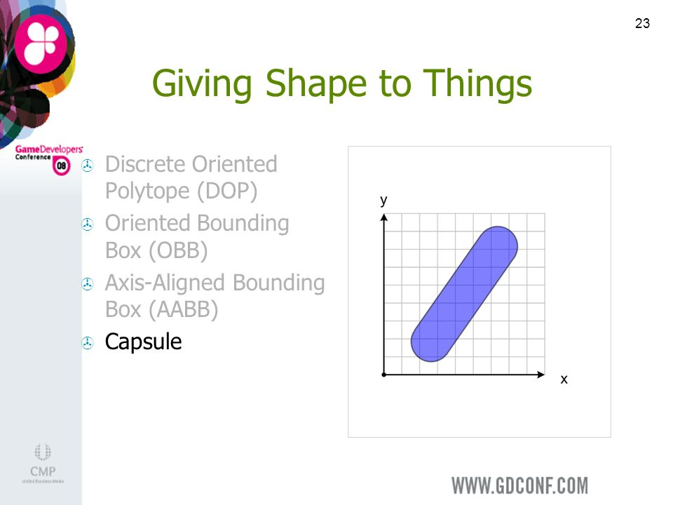 23 Giving Shape to Things Discrete Oriented Polytope (DOP) Oriented Bounding Box (OBB) Axis-Aligned Bounding Box (AABB) Capsule