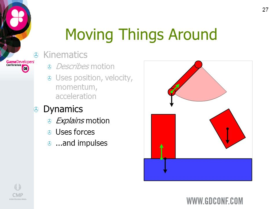 27 Moving Things Around Kinematics Describes motion Uses position, velocity, momentum, acceleration Dynamics Explains motion Uses forces...and impulses