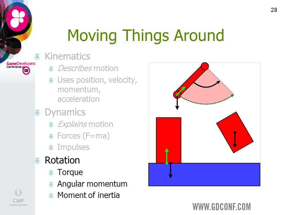 28 Moving Things Around Kinematics Describes motion Uses position, velocity, momentum, acceleration Dynamics Explains motion Forces (F=ma) Impulses Rotation Torque Angular momentum Moment of inertia