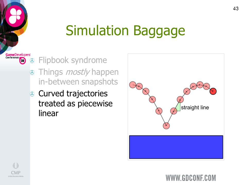 43 Simulation Baggage Flipbook syndrome Things mostly happen in-between snapshots Curved trajectories treated as piecewise linear