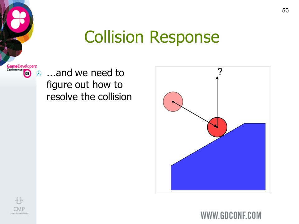 53 Collision Response...and we need to figure out how to resolve the collision