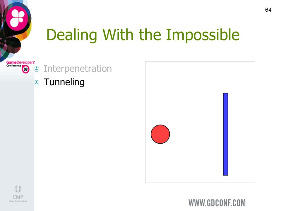64 Dealing With the Impossible Interpenetration Tunneling