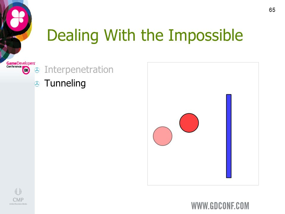 65 Dealing With the Impossible Interpenetration Tunneling