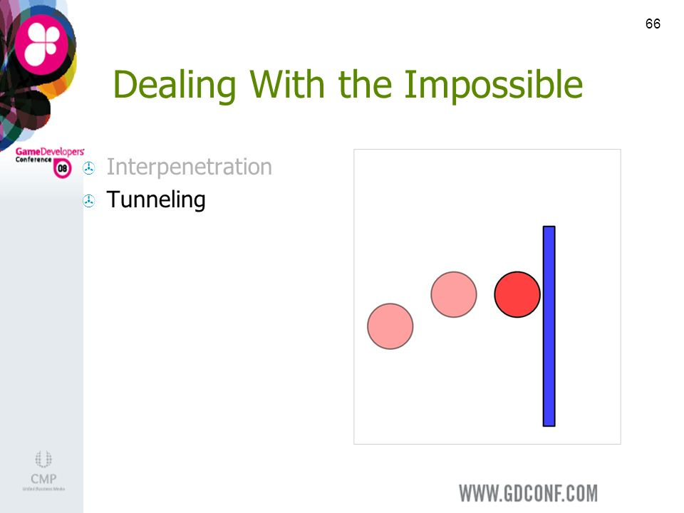 66 Dealing With the Impossible Interpenetration Tunneling
