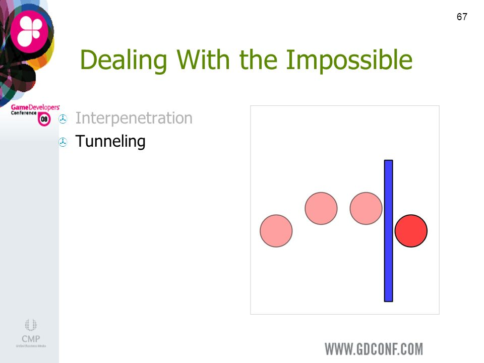 67 Dealing With the Impossible Interpenetration Tunneling