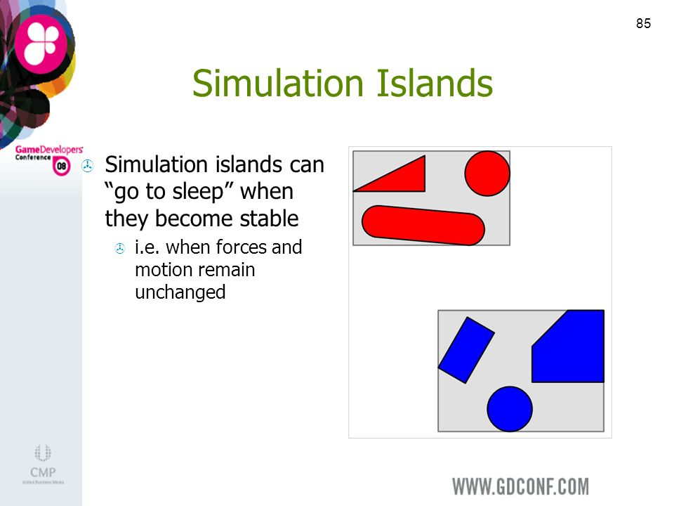 85 Simulation Islands Simulation islands can go to sleep when they become stable i.e.