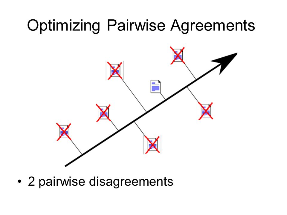 2 pairwise disagreements Optimizing Pairwise Agreements