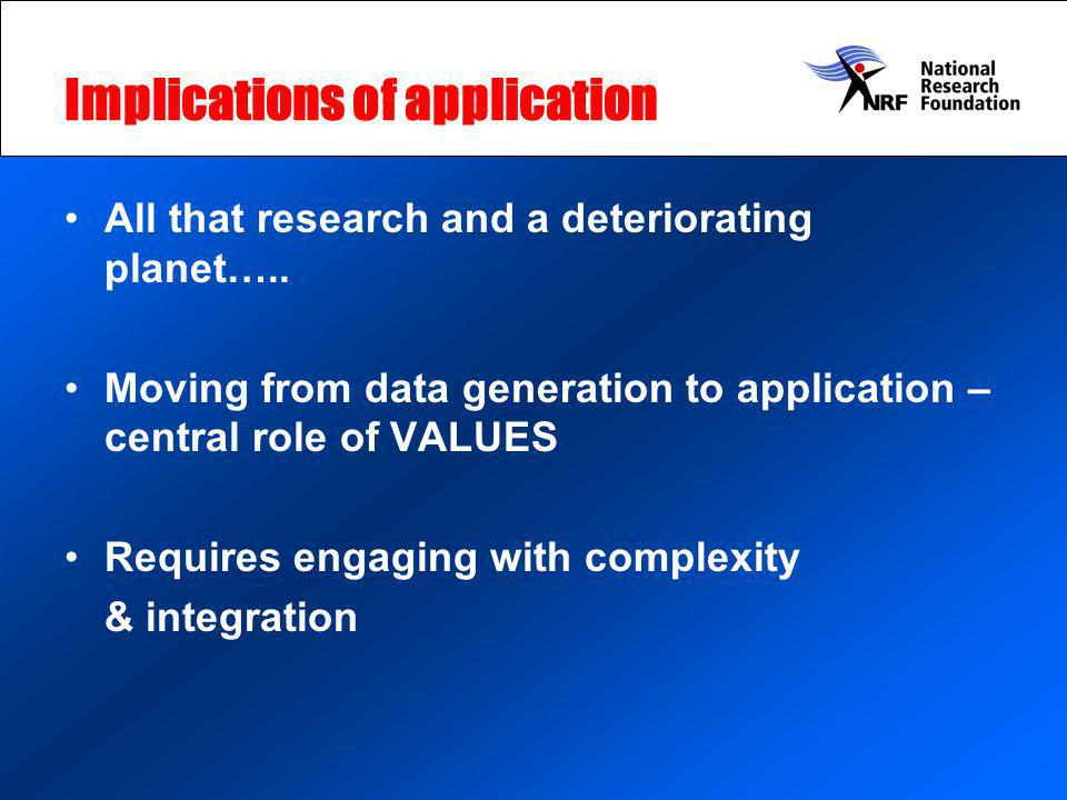 Implications of application All that research and a deteriorating planet…..