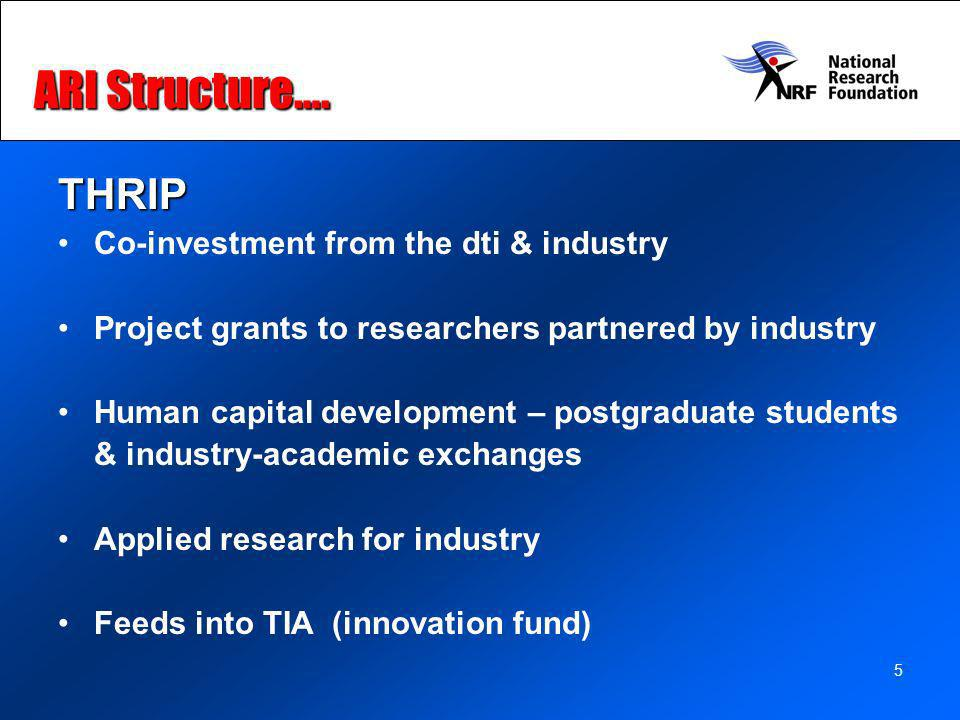 5 THRIP Co-investment from the dti & industry Project grants to researchers partnered by industry Human capital development – postgraduate students & industry-academic exchanges Applied research for industry Feeds into TIA (innovation fund) ARI Structure….