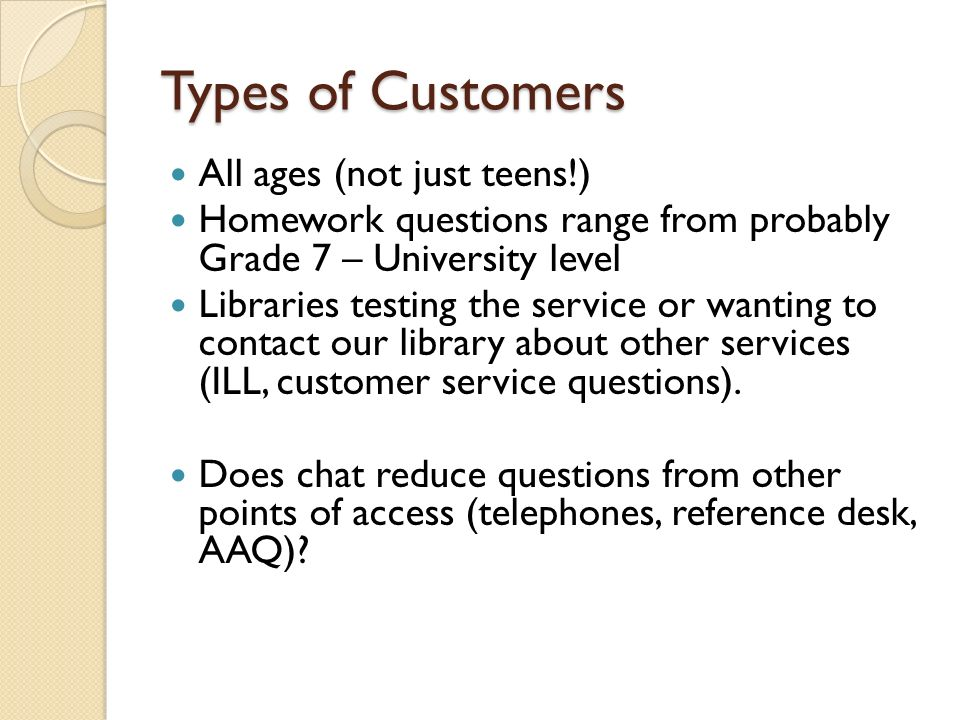 Types of Customers All ages (not just teens!) Homework questions range from probably Grade 7 – University level Libraries testing the service or wanting to contact our library about other services (ILL, customer service questions).