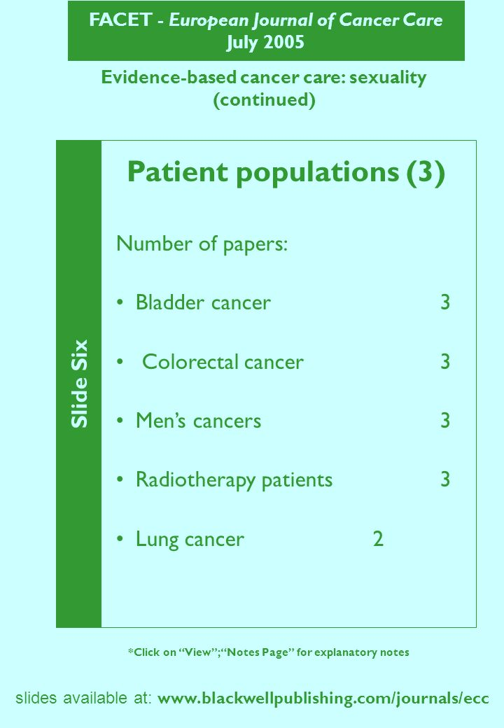 FACET - European Journal of Cancer Care July 2005 Evidence-based cancer care: sexuality (continued) Slide Six *Click on View; Notes Page for explanatory notes slides available at:   Patient populations (3) Number of papers: Bladder cancer 3 Colorectal cancer 3 Mens cancers 3 Radiotherapy patients 3 Lung cancer 2
