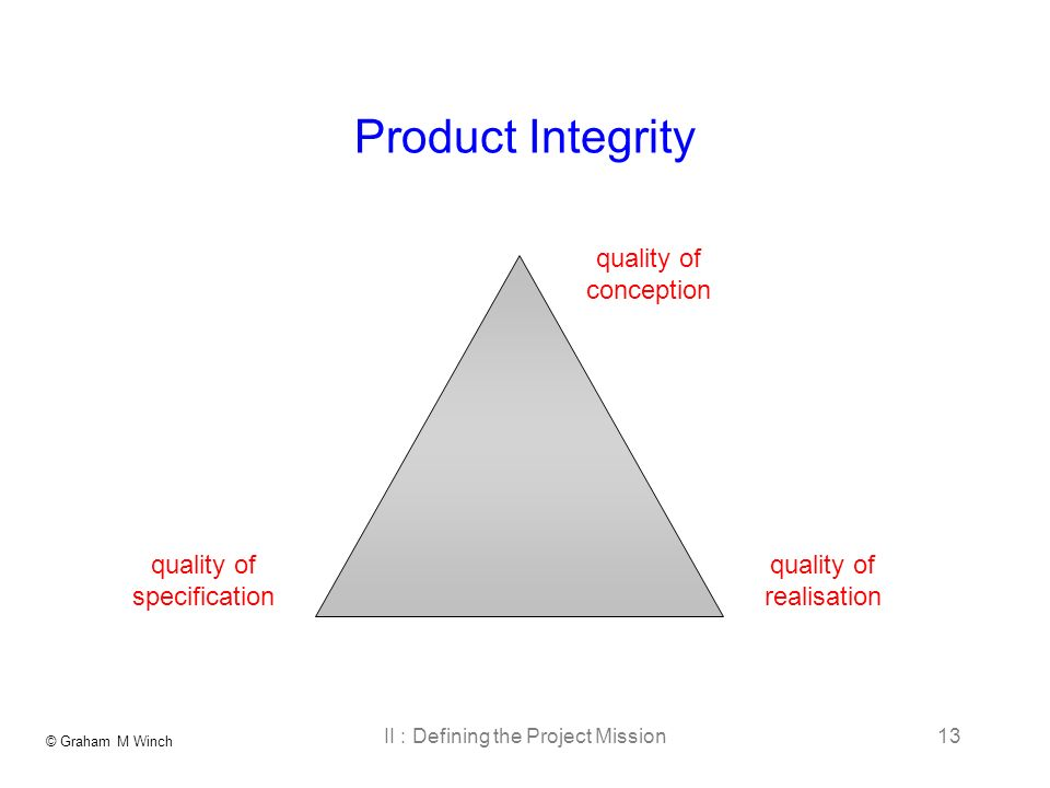 © Graham M Winch II : Defining the Project Mission13 Product Integrity quality of specification quality of realisation quality of conception