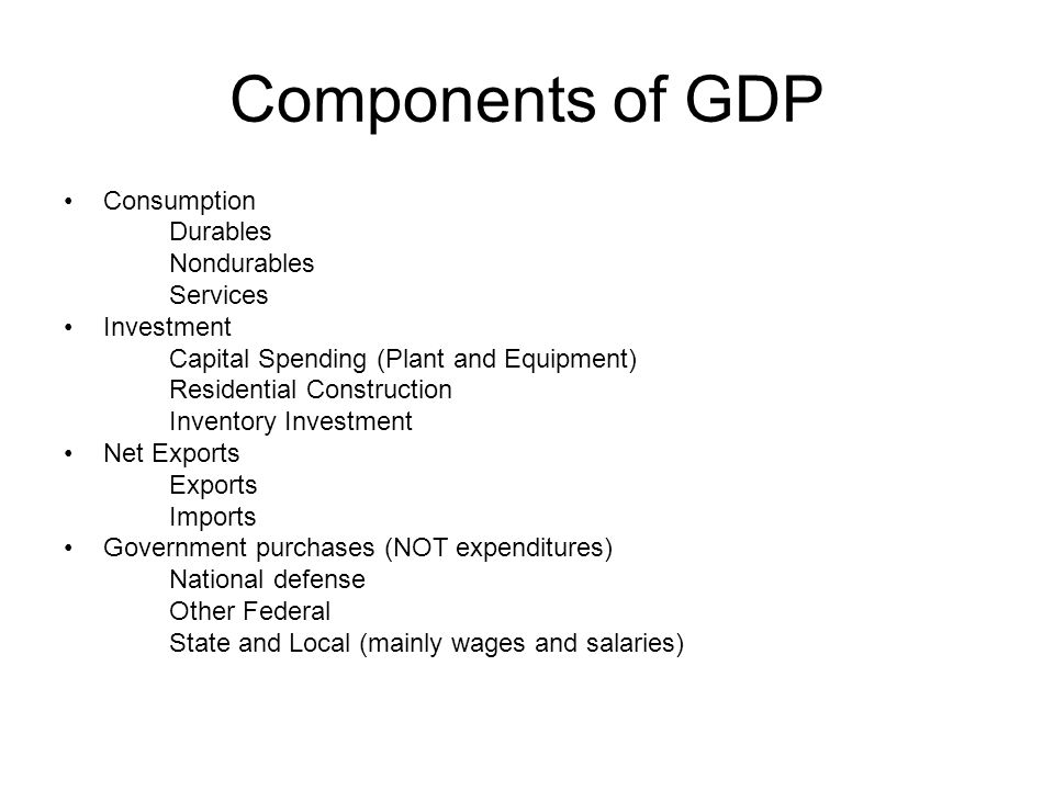 Components of GDP Consumption Durables Nondurables Services Investment Capital Spending (Plant and Equipment) Residential Construction Inventory Investment Net Exports Exports Imports Government purchases (NOT expenditures) National defense Other Federal State and Local (mainly wages and salaries)