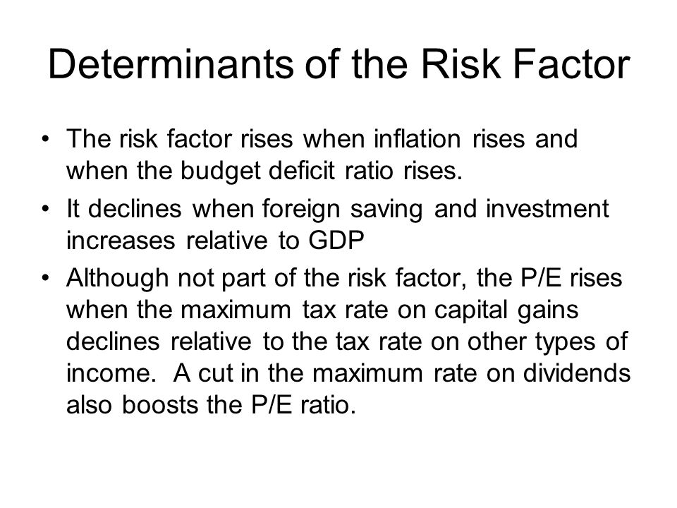 Determinants of the Risk Factor The risk factor rises when inflation rises and when the budget deficit ratio rises.