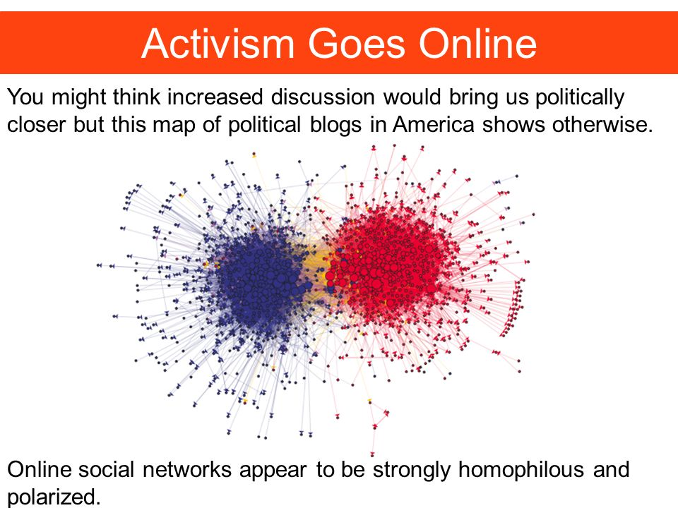 Activism Goes Online You might think increased discussion would bring us politically closer but this map of political blogs in America shows otherwise.