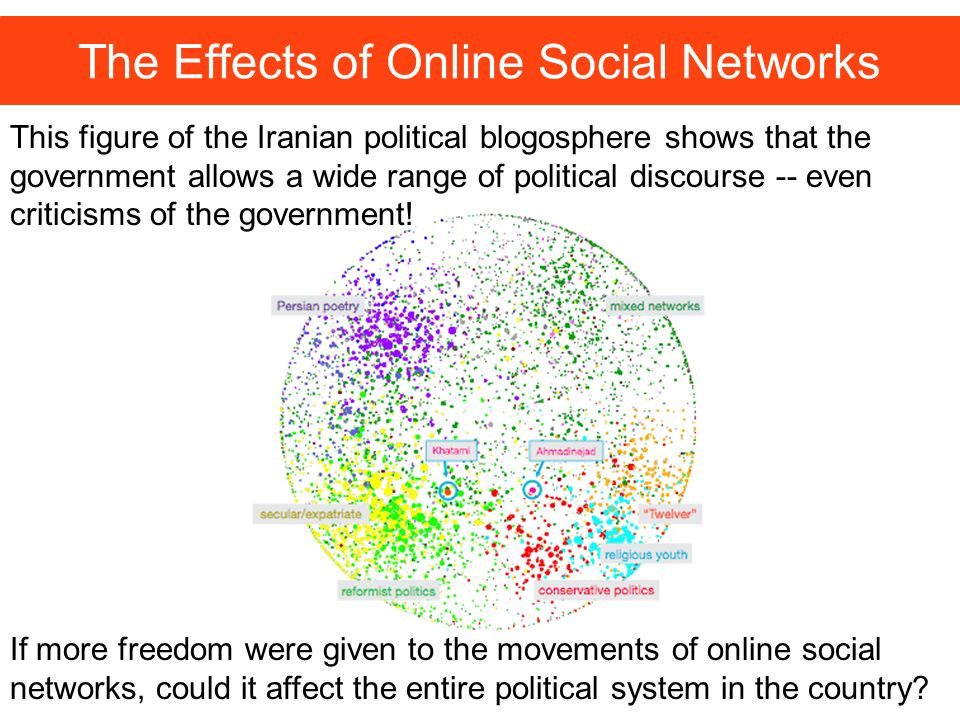The Effects of Online Social Networks This figure of the Iranian political blogosphere shows that the government allows a wide range of political discourse -- even criticisms of the government.