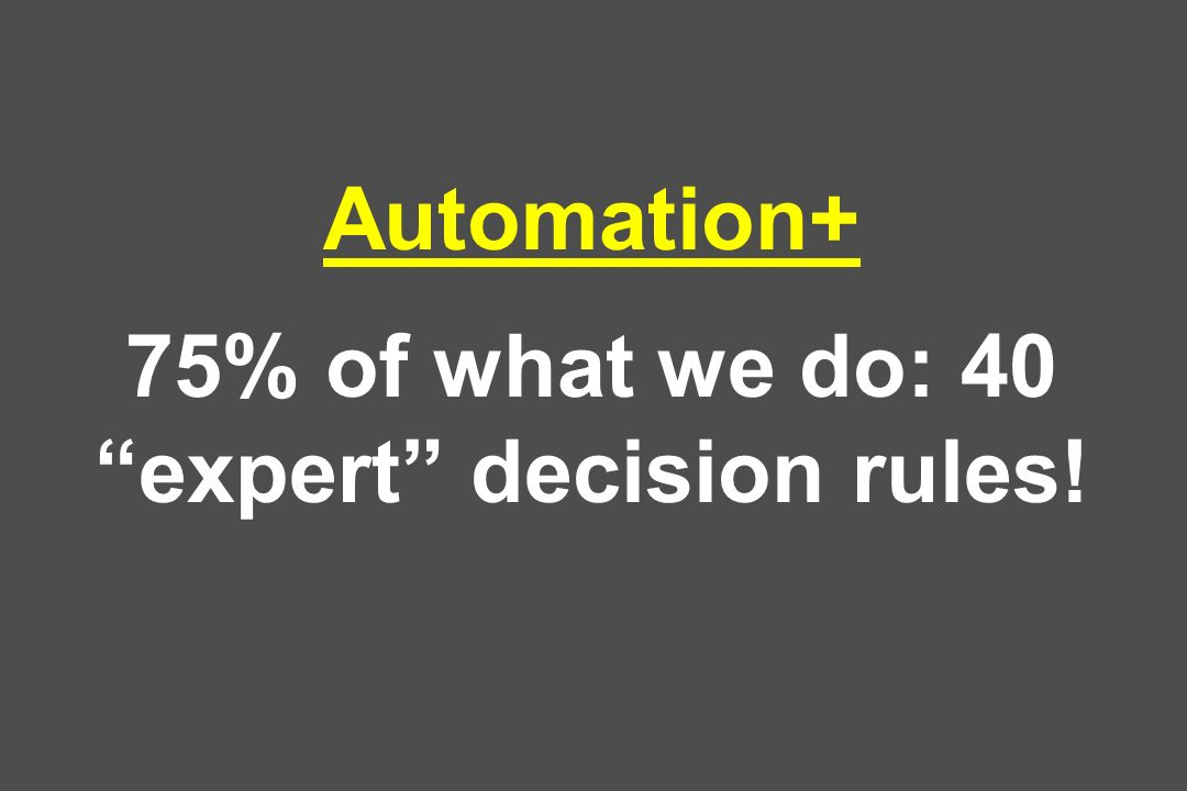 Automation+ 75% of what we do: 40 expert decision rules!