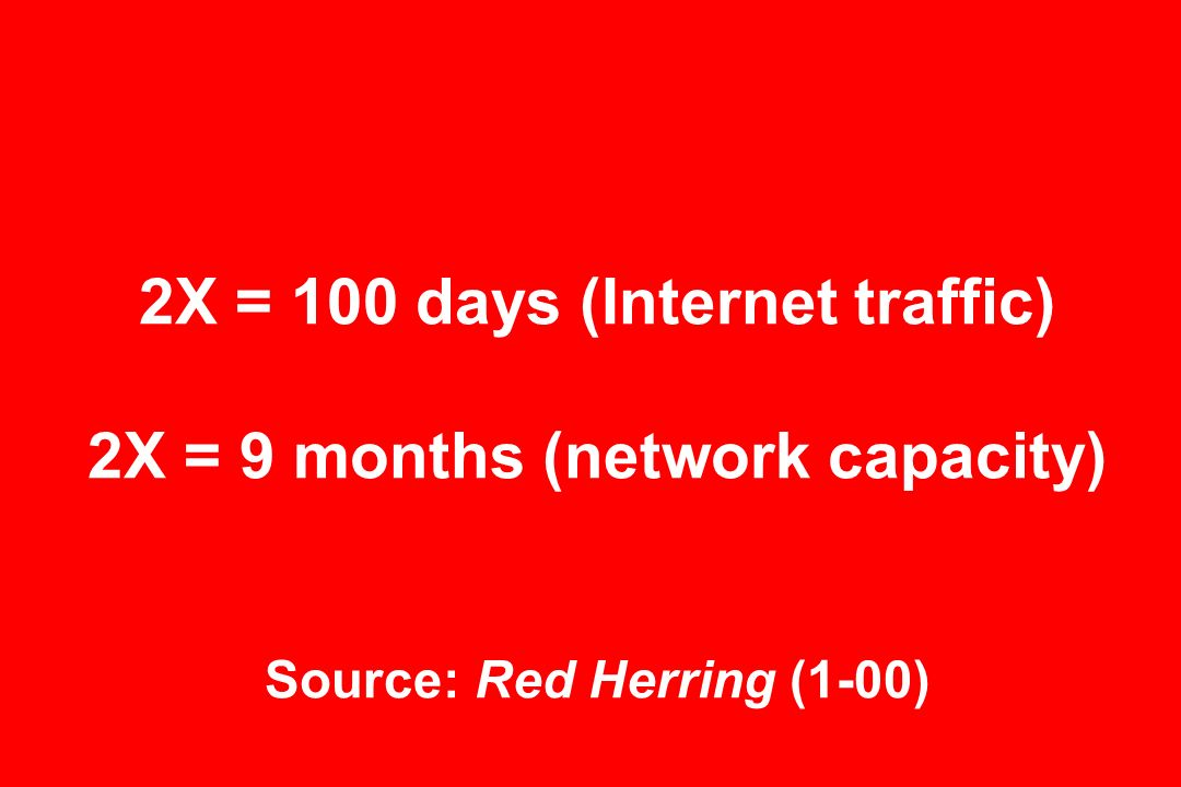 2X = 100 days (Internet traffic) 2X = 9 months (network capacity) Source: Red Herring (1-00)