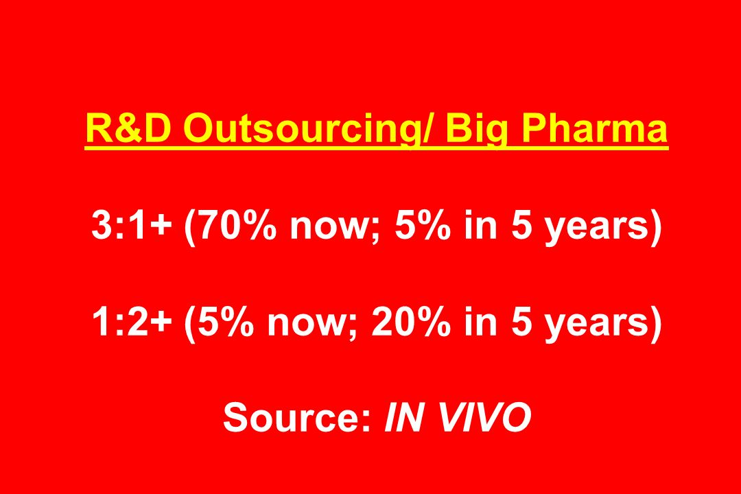 R&D Outsourcing/ Big Pharma 3:1+ (70% now; 5% in 5 years) 1:2+ (5% now; 20% in 5 years) Source: IN VIVO