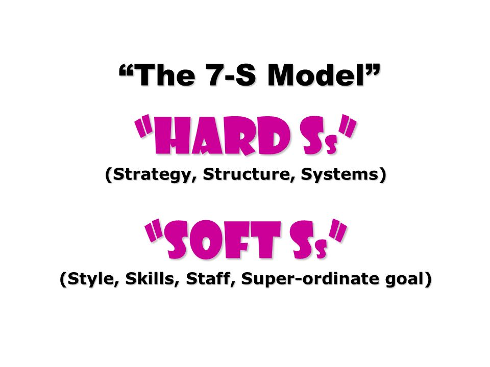 The 7-S Model Hard S s (Strategy, Structure, Systems) Soft S S (Style, Skills, Staff, Super-ordinate goal) The 7-S Model Hard S s (Strategy, Structure, Systems) Soft S S (Style, Skills, Staff, Super-ordinate goal)