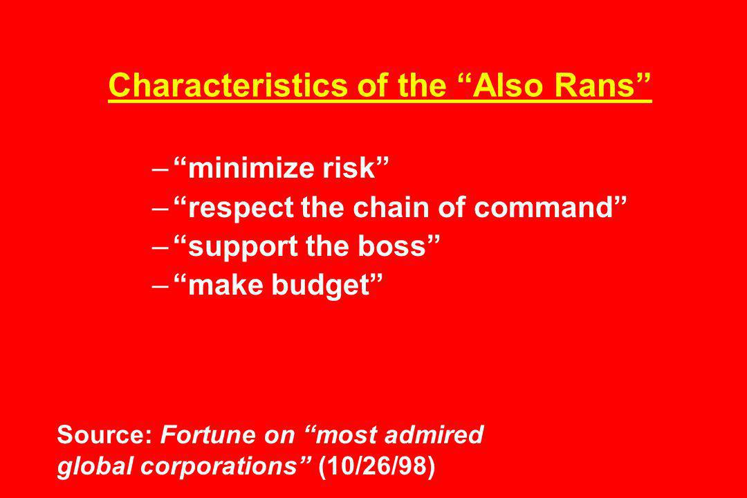 Characteristics of the Also Rans –minimize risk –respect the chain of command –support the boss –make budget Source: Fortune on most admired global corporations (10/26/98)