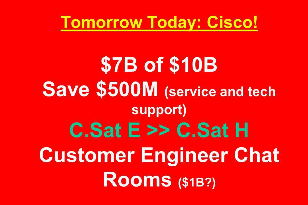 Tomorrow Today: Cisco.