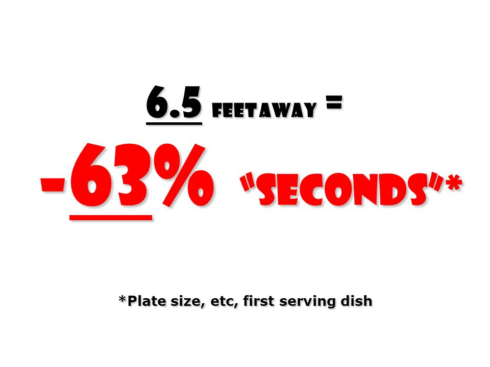 6.5 feet Away = -63% Seconds* *Plate size, etc, first serving dish