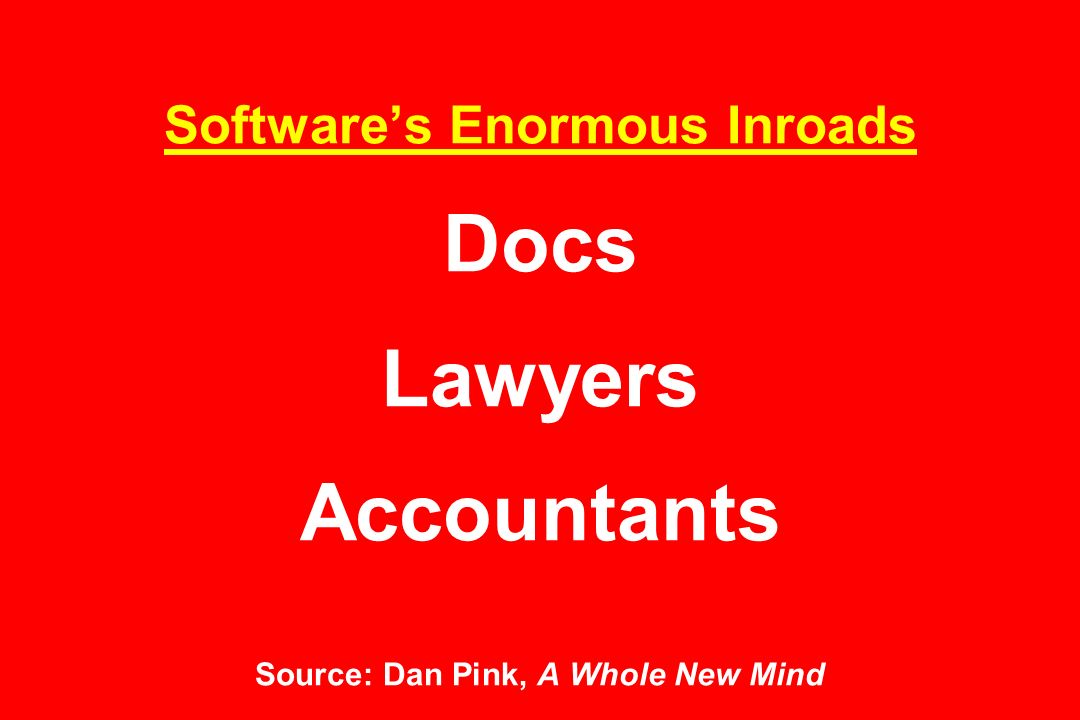 Softwares Enormous Inroads Docs Lawyers Accountants Source: Dan Pink, A Whole New Mind