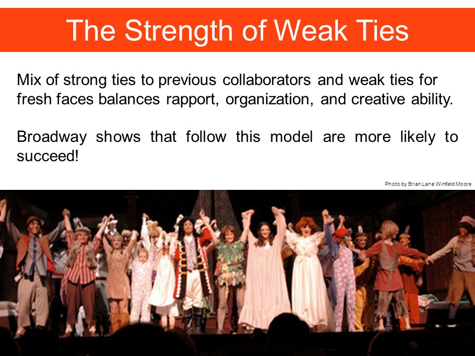 Mix of strong ties to previous collaborators and weak ties for fresh faces balances rapport, organization, and creative ability.