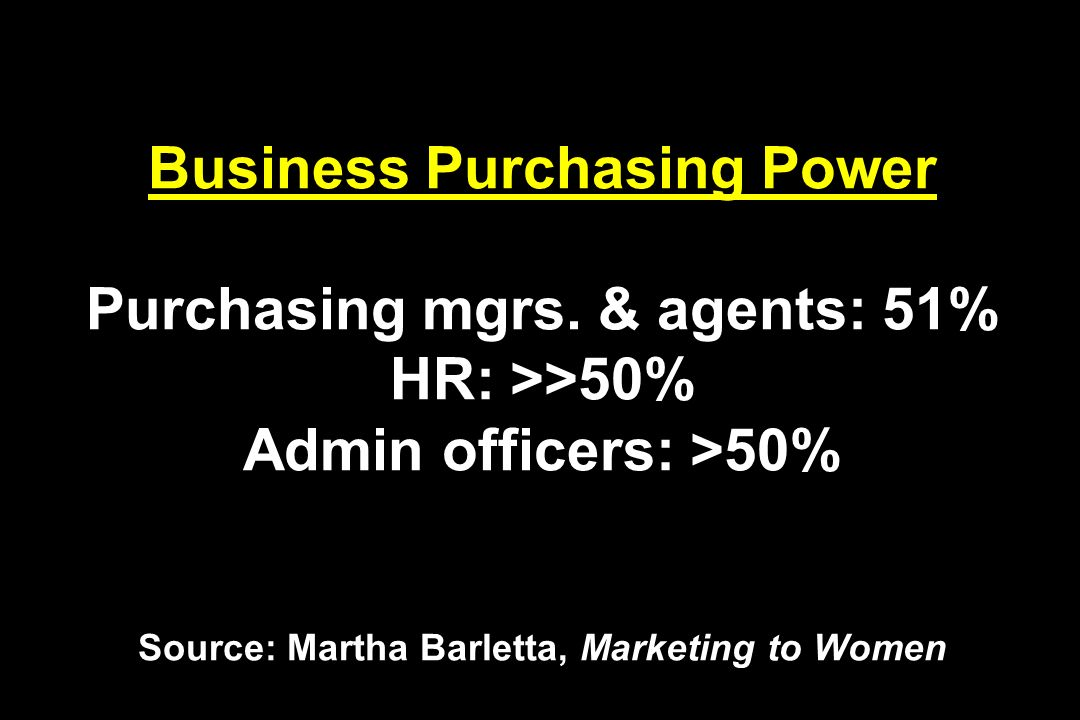 Business Purchasing Power Purchasing mgrs.
