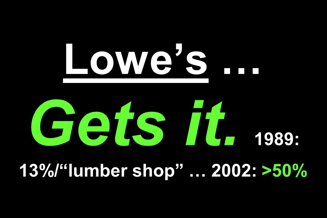 Lowes … Gets it. 1989: 13%/lumber shop … 2002: >50%