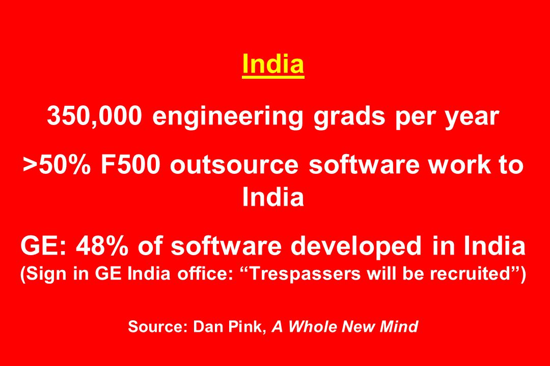 India 350,000 engineering grads per year >50% F500 outsource software work to India GE: 48% of software developed in India (Sign in GE India office: Trespassers will be recruited) Source: Dan Pink, A Whole New Mind