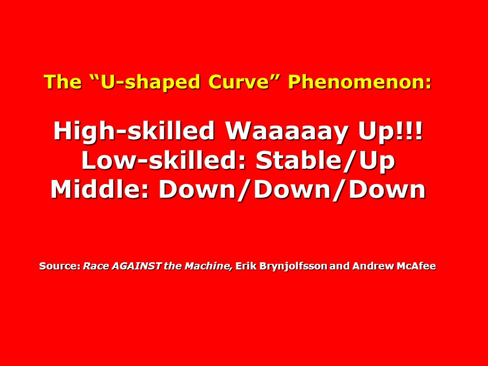 The U-shaped Curve Phenomenon: High-skilled Waaaaay Up!!.