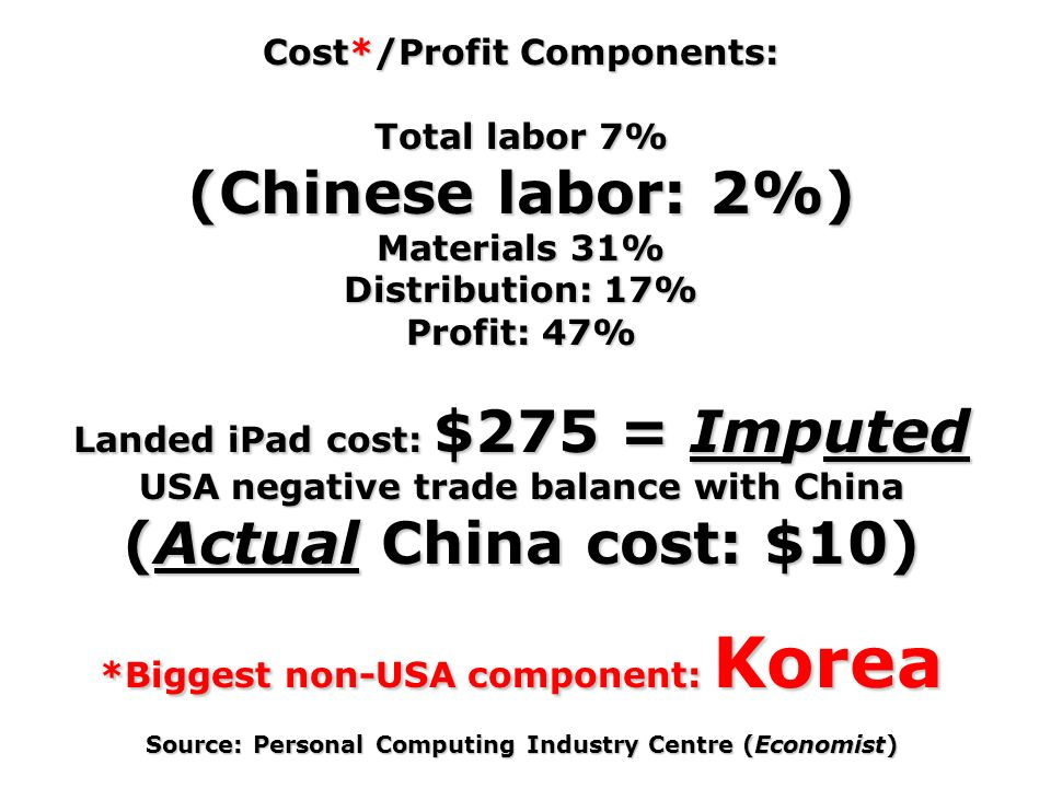 Cost*/Profit Components: Total labor 7% (Chinese labor: 2%) Materials 31% Distribution: 17% Profit: 47% Landed iPad cost: $275 = Imputed USA negative trade balance with China (Actual China cost: $10) *Biggest non-USA component: Korea Source: Personal Computing Industry Centre (Economist)