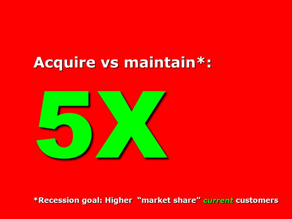 Acquire vs maintain*: 5X *Recession goal: Higher market share current customers