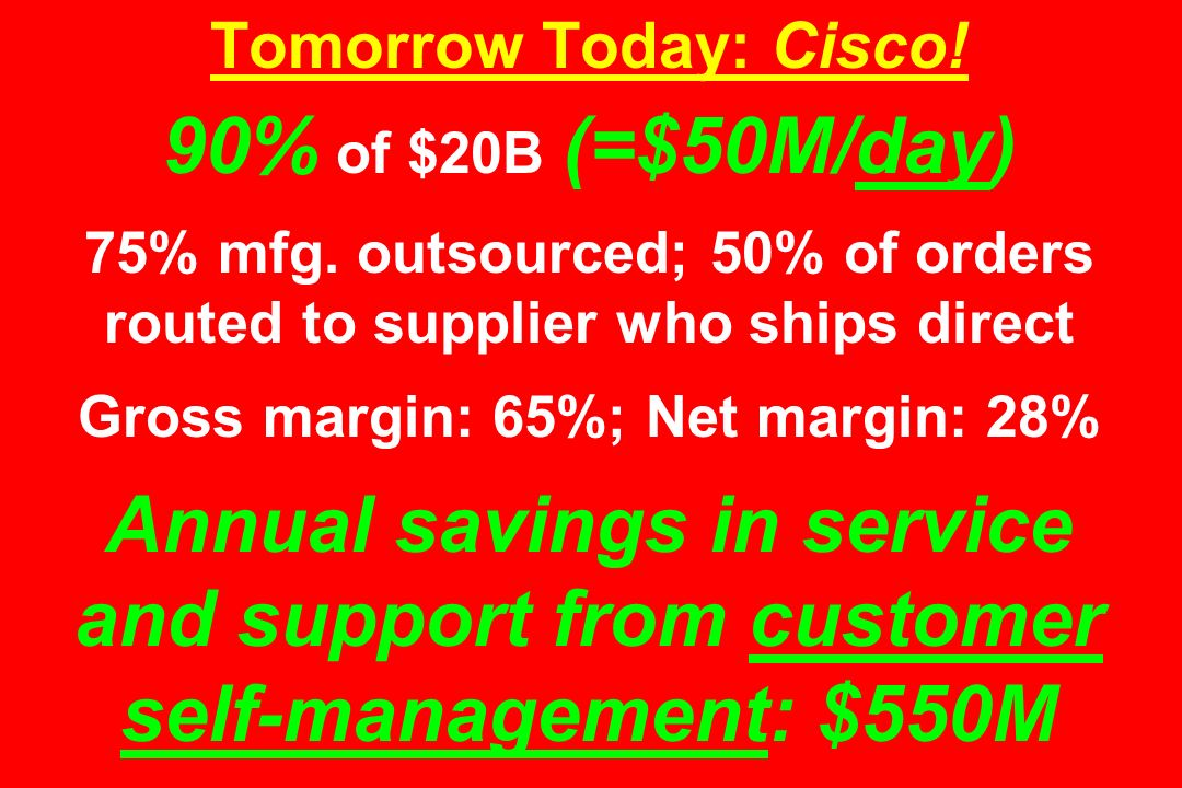 Tomorrow Today: Cisco. 90% of $20B (=$50M/day) 75% mfg.