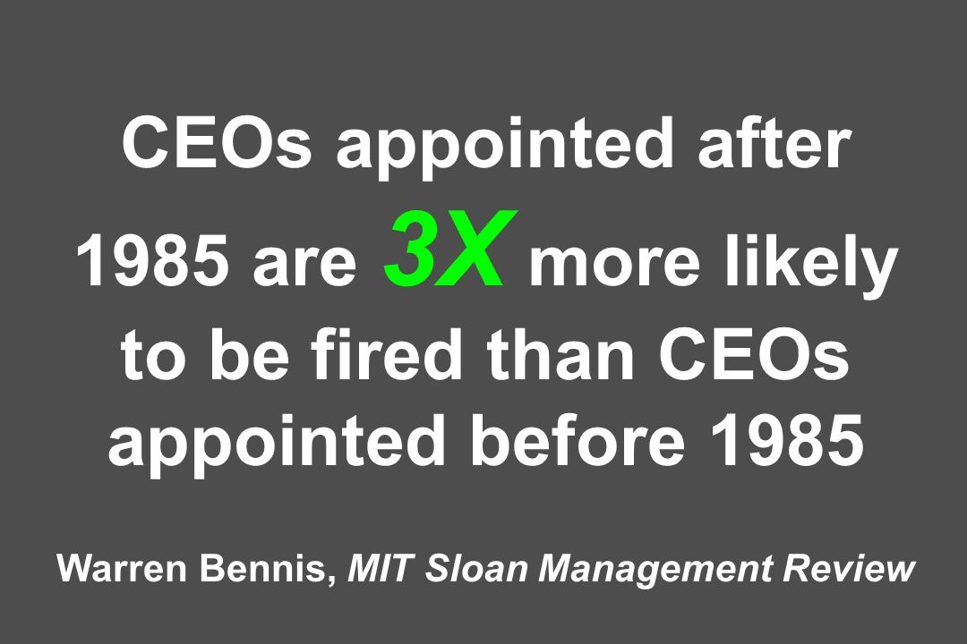 CEOs appointed after 1985 are 3X more likely to be fired than CEOs appointed before 1985 Warren Bennis, MIT Sloan Management Review