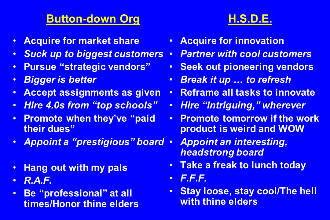 Button-down Org H.S.D.E..